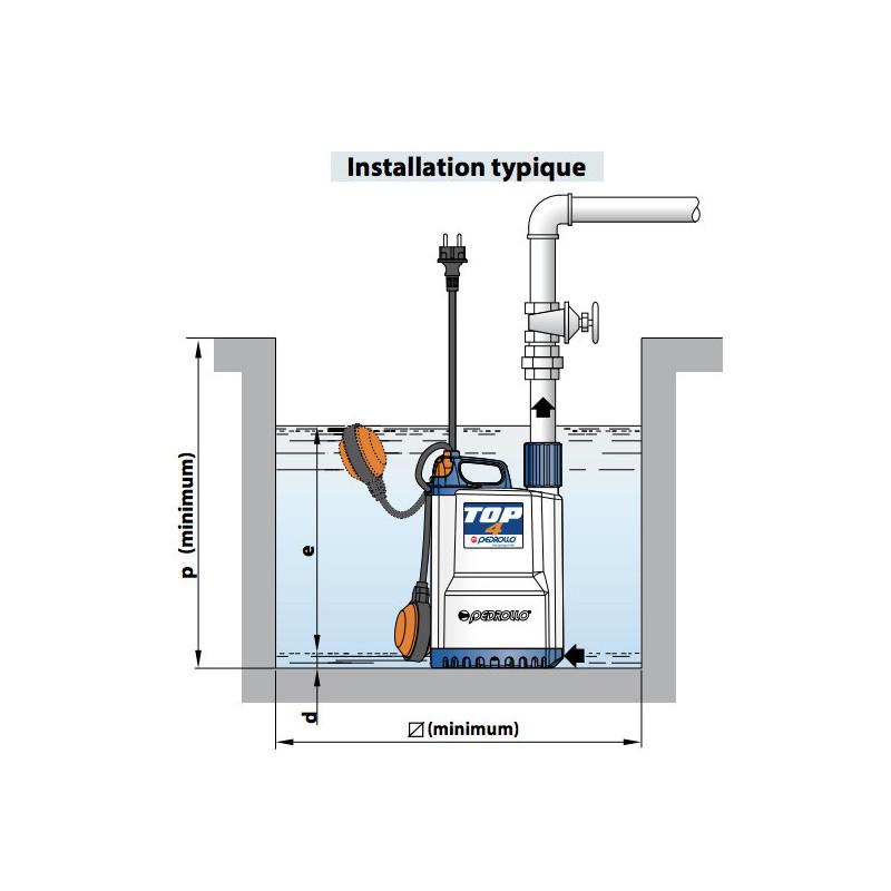 Pompe de relevage eaux pluviales monophasé 220V - 0.9Kw - 400L/min