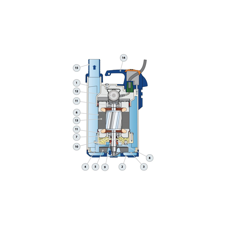 Pompe de relevage eaux pluviales 0.25kw 140L/min - Type serpillière