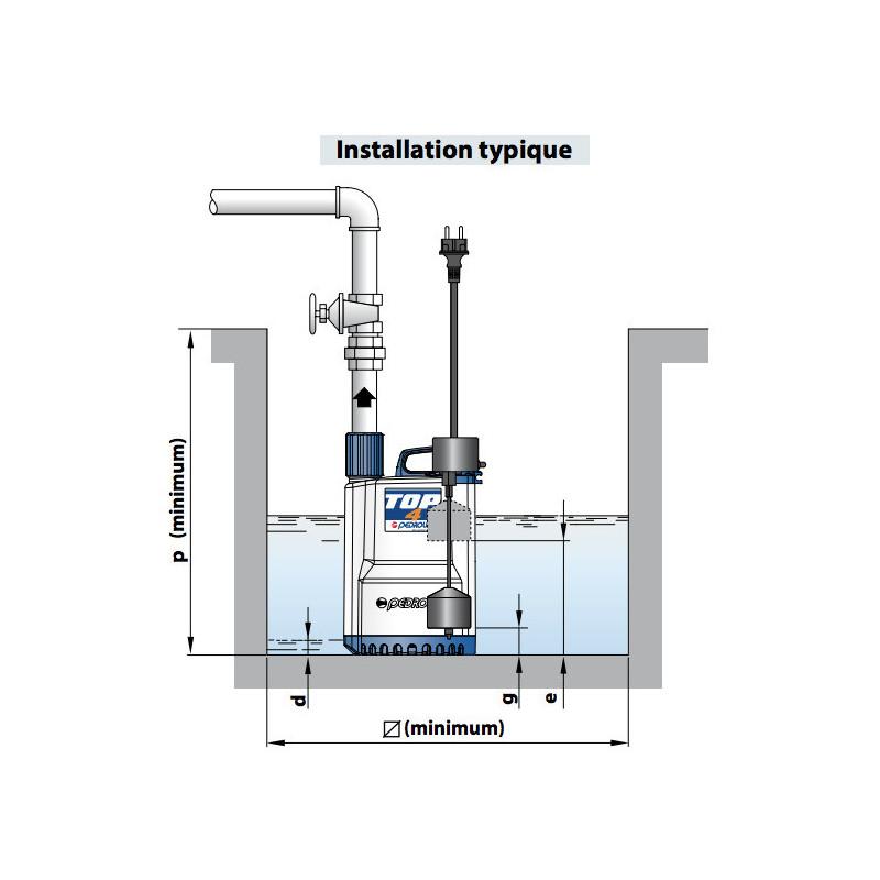 Pompe de relevage eaux pluviales monophasé 220V - 0.92Kw - 360L/min - flotteur vertical
