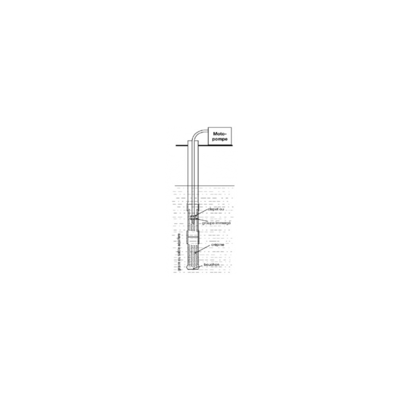 Crépine anti-sable 30/100 PVC Ø160