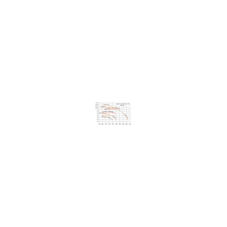 Ventilateur centrifuge haute pression AA Ø70T2 5,5