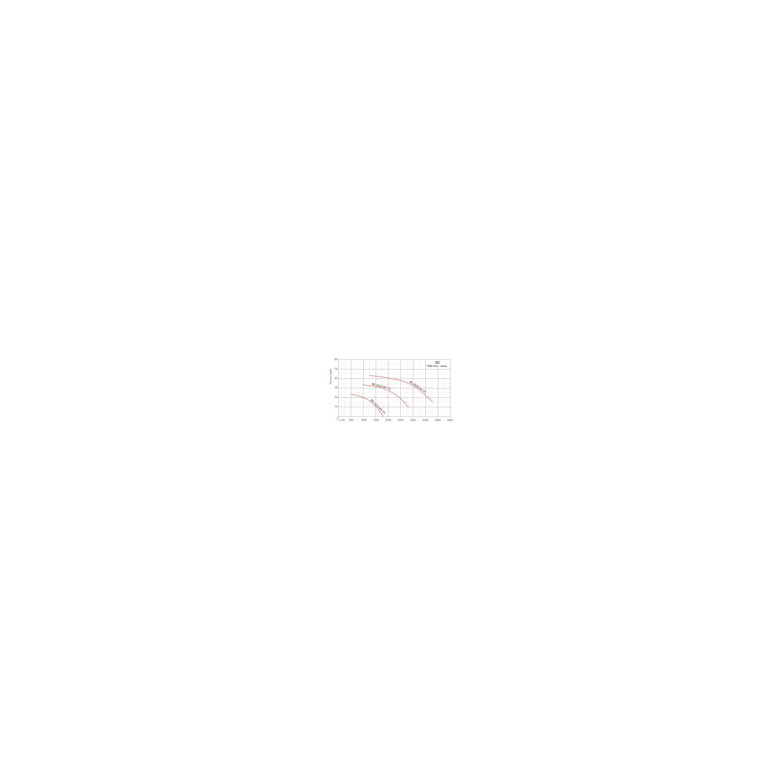 Ventilateur en ligne, en caisson insonorisé BOXBD  Ø2525M412