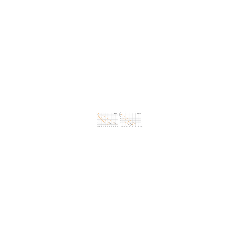 Tourelle de toiture centrifuge domestique Ø200