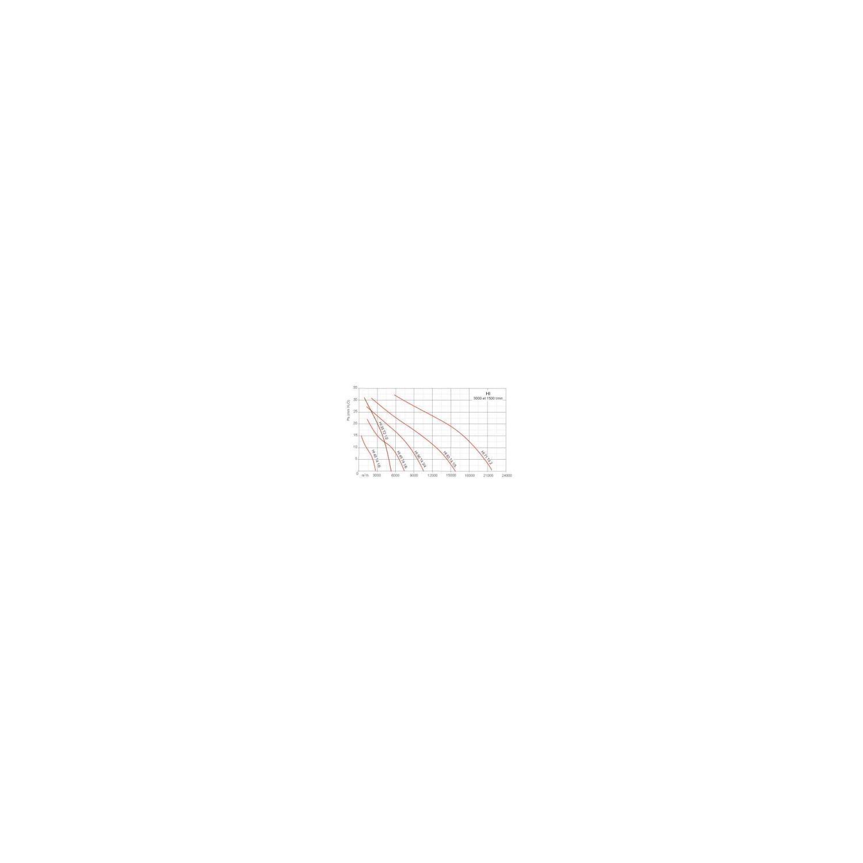 Ventilateur axial sur pied HI Ø35T2 1/2