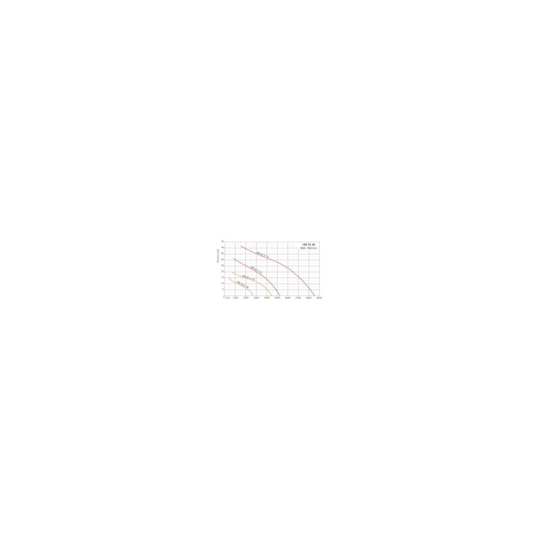 Ventilateurs axiaux tubulaires HM Ø35T4 1/6