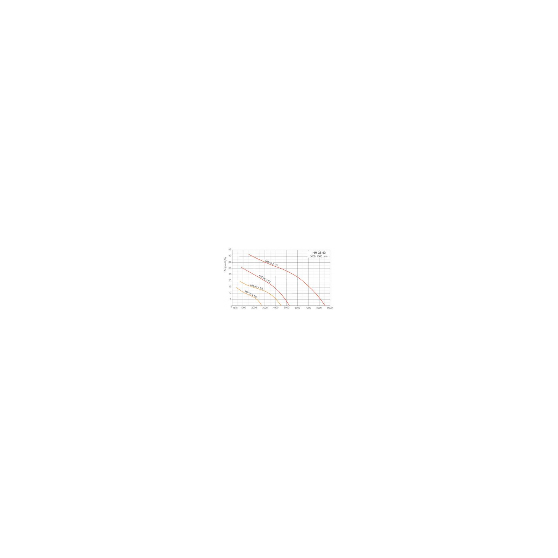 Ventilateurs axiaux tubulaires HMA Ø40T2 1,5