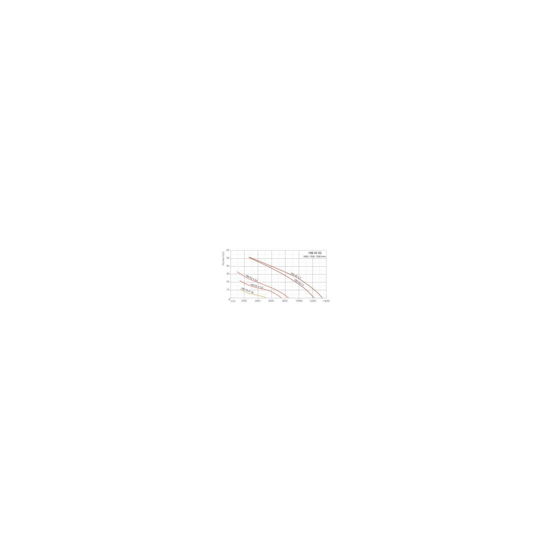 Ventilateurs axiaux tubulaires HMA Ø50T4 3/4
