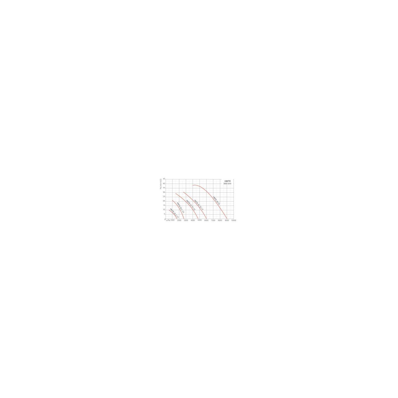 Tourelle de toiture hélicoïde HMTE Ø25M217