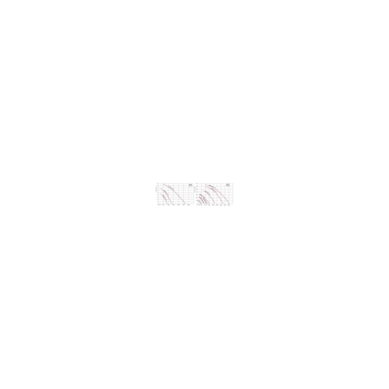 Tourelle de toiture hélicoïde Ø56T434