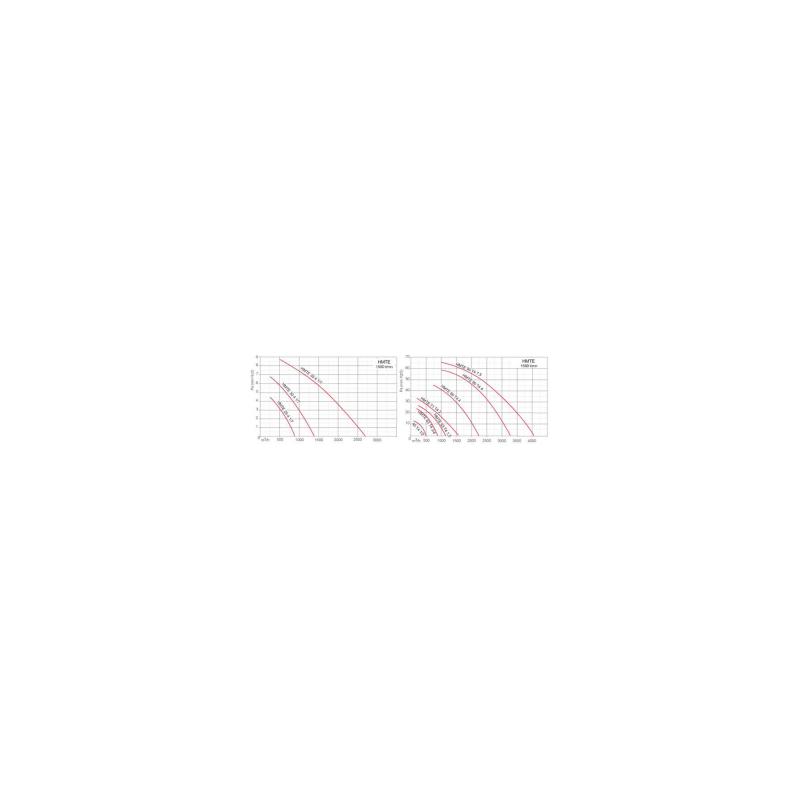 Tourelle de toiture hélicoïde Ø63T415