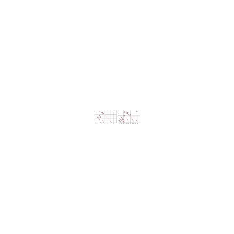 Tourelle de toiture hélicoïde Ø71T42