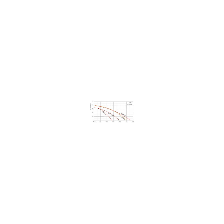 Ventilateur en ligne, en caisson BE  Ø1024