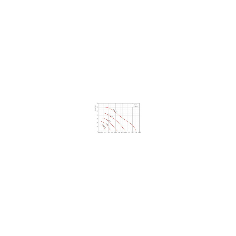 Tourelle toiture centrifuge à jet horizontal en polypropylène Ø314T