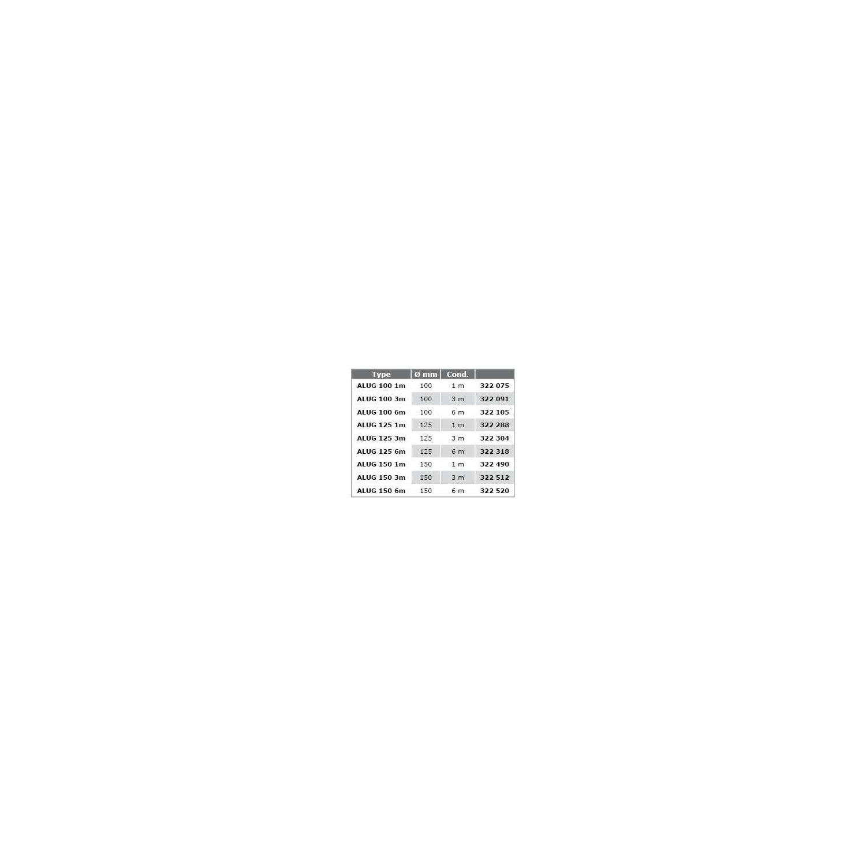 Gaine de ventilation en aluminium Ø1503m