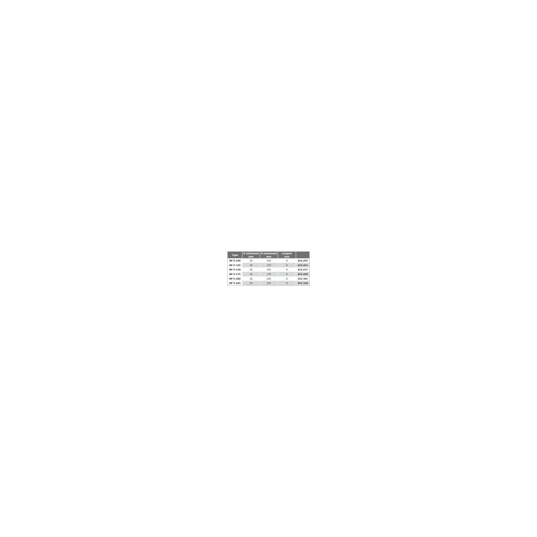 Collier de serrage à tête basculante, à bande pleine 9mm  Ø9100