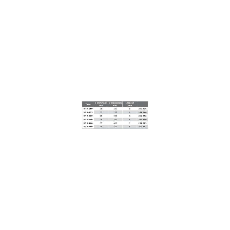 Collier de serrage à tête basculante, à bande pleine 9mm  Ø9275