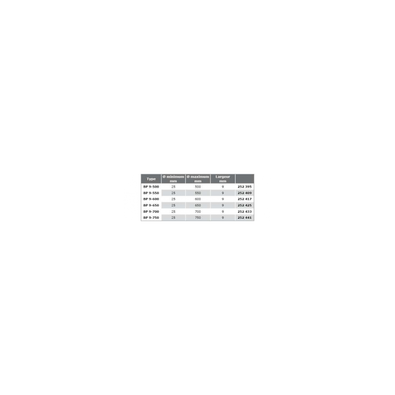 Collier de serrage à tête basculante, à bande pleine 9mm  Ø9550