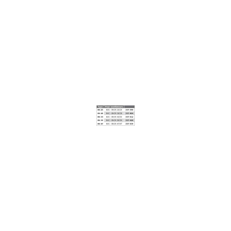 Kit support moteur pour BVC et BVCR Ø47