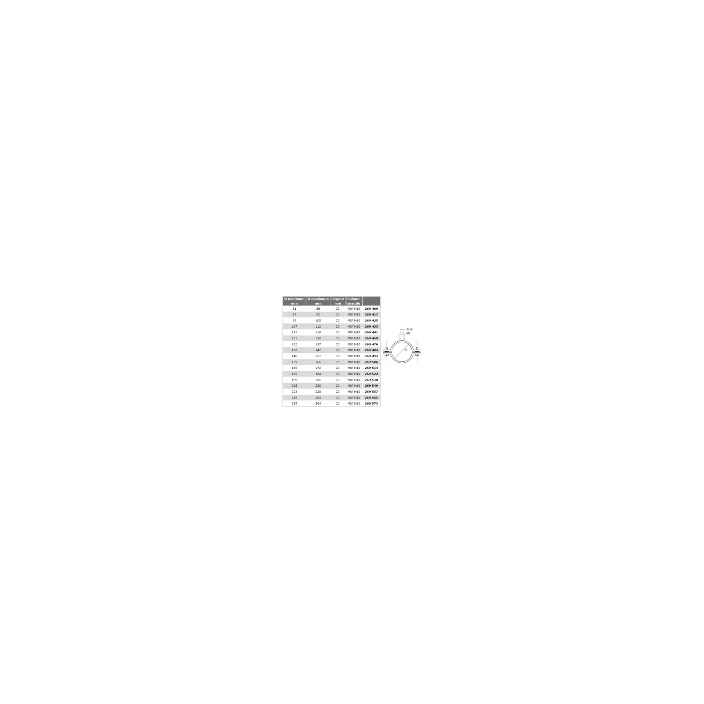 Collier à vis avec rondelles imperdables - acier zingué Ø150