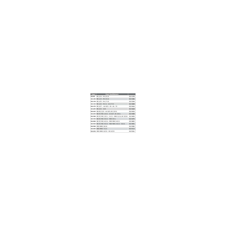 Collerette aspiration Ø650