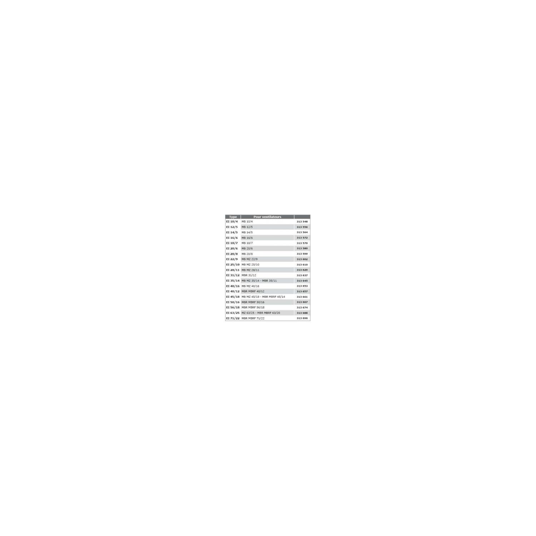 Embouchure refoulement MB-MZ Ø2811