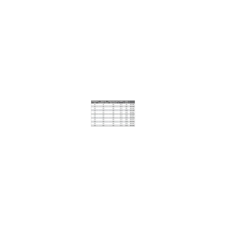Gaine de ventilation en PVC Ø160
