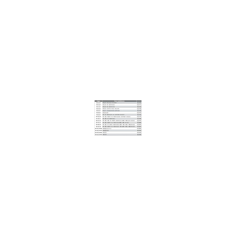 Grille de protection aspiration RA Ø206