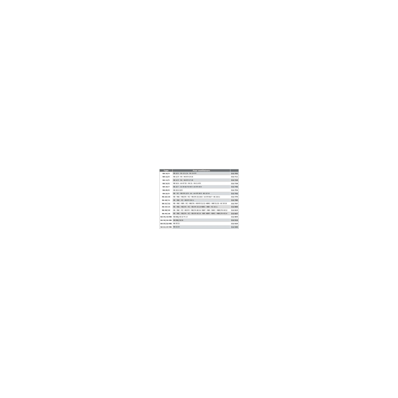 Grille de protection aspiration RA Ø3112