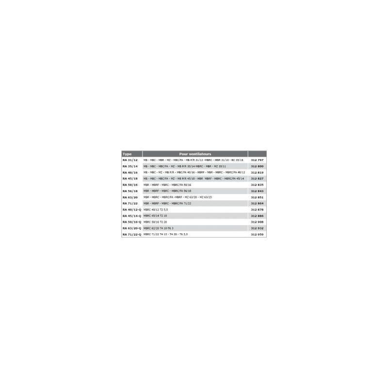 Grille de protection aspiration RA Ø7122Q