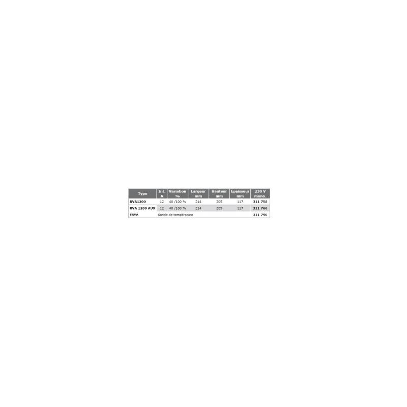 Variateur de vitesse avec sonde de température mono 230 V