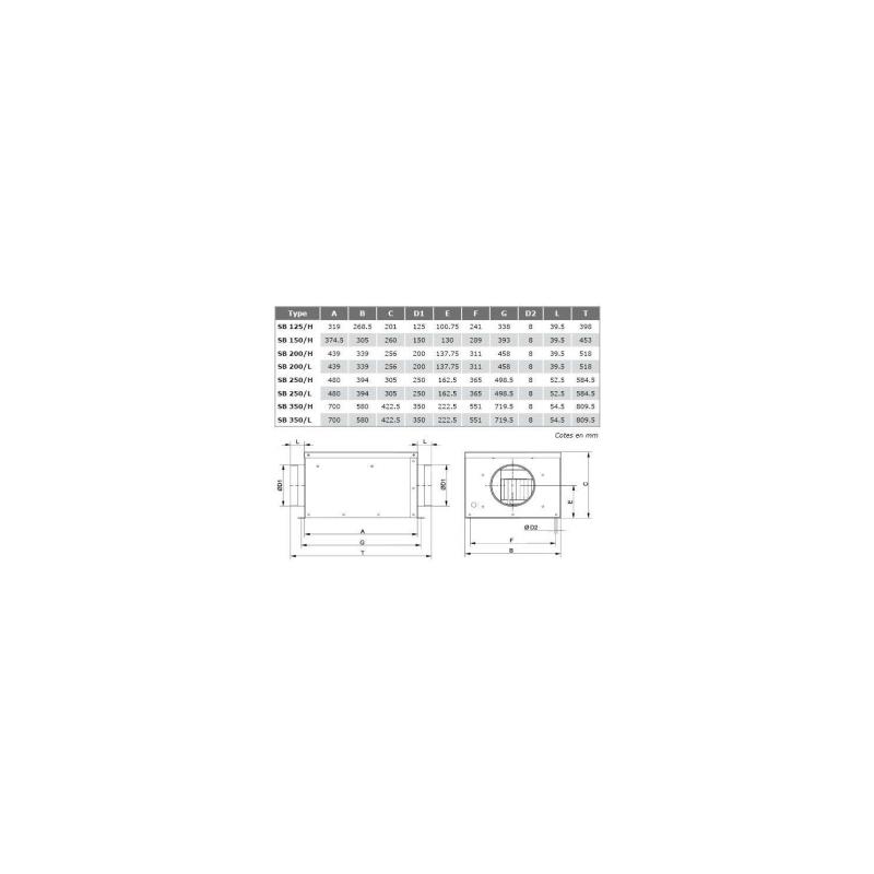 Ventilateur en ligne, en caisson insonorisé SB Ø200L