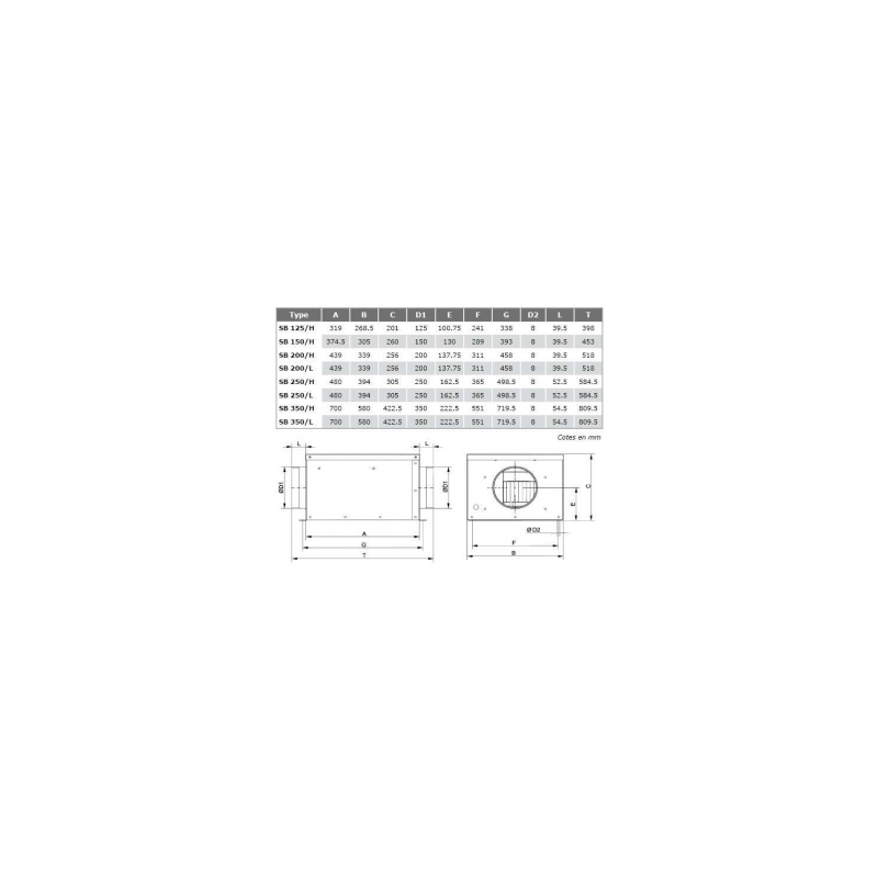 Ventilateur en ligne, en caisson insonorisé SB Ø355H