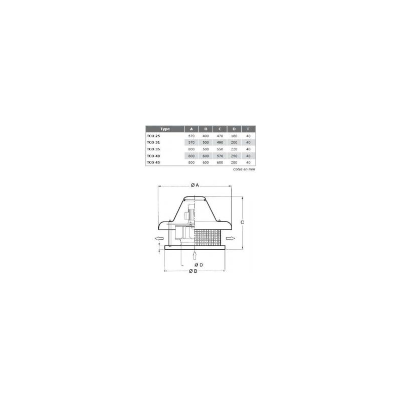 Tourelle toiture centrifuge à jet horizontal en polypropylène Ø316T