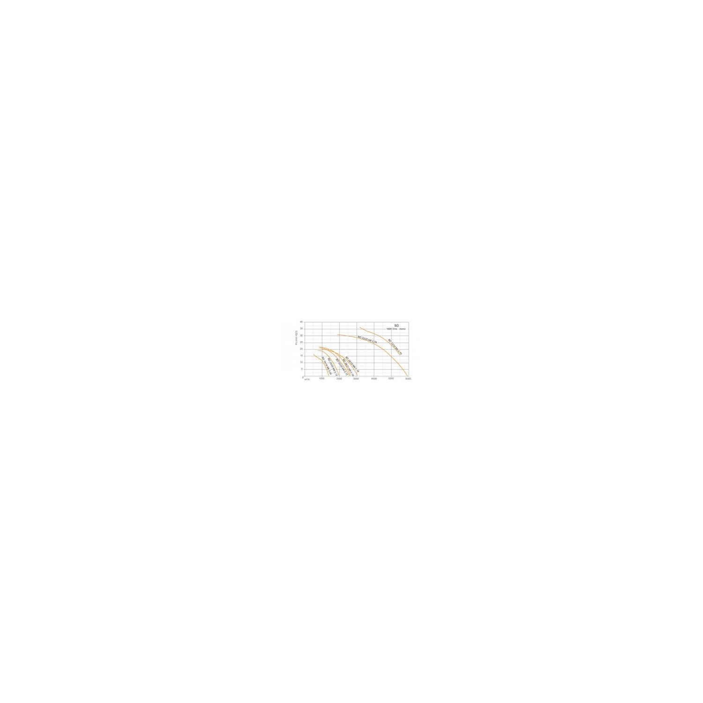 Ventilateur double ouïe à action BD Ø1919M6 1/4