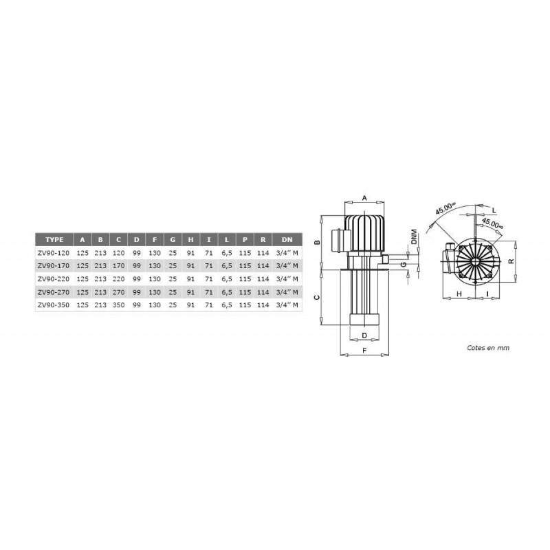 Pompes centrifuge roue ouverte H120mm basse pression 380V - 0.28Kw