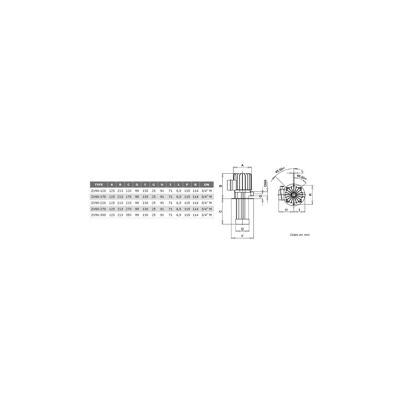 Pompes centrifuge roue ouverte H220mm basse pression 380V - 0.28Kw