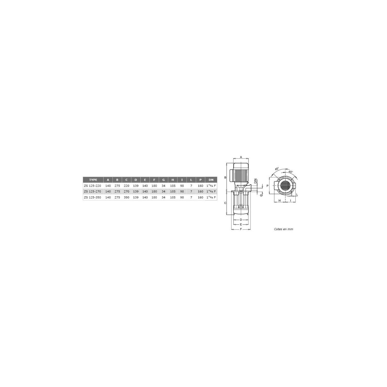 Pompes centrifuge roue ouverte H220mm basse pression 380V - 1.9Kw