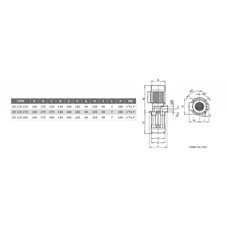 Pompes centrifuge roue ouverte H350mm basse pression 380V - 1.9Kw