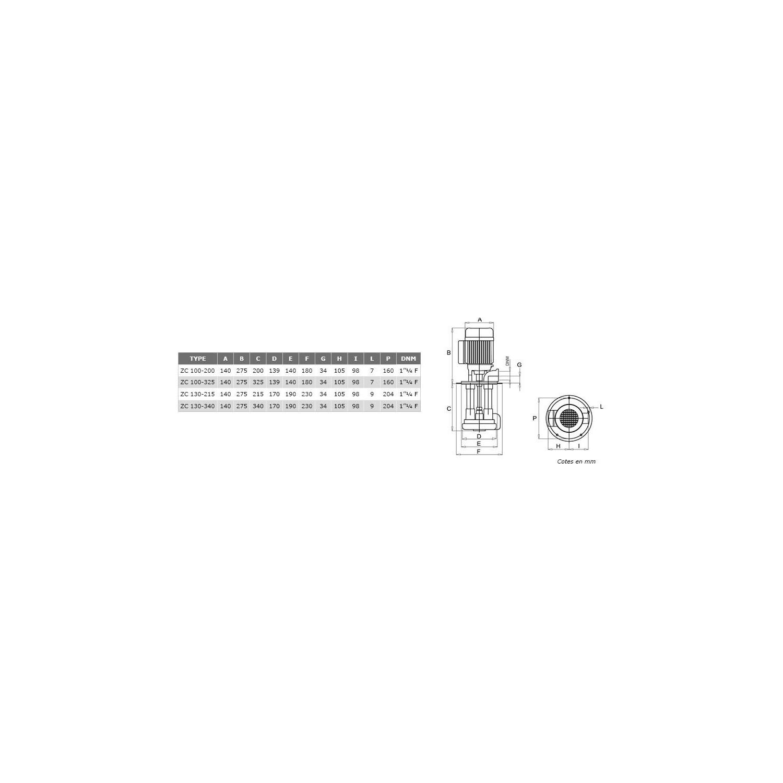Pompes centrifuge H325mm moyenne pression 380V - 1.4Kw