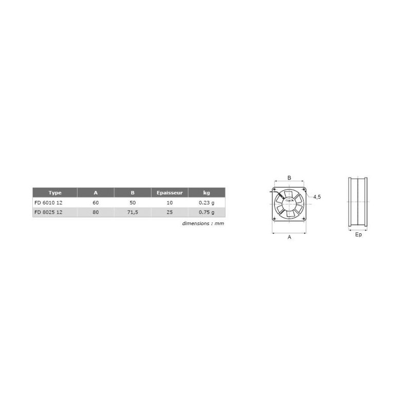Ventilateur axial silencieux FD Courant Continu 60x10