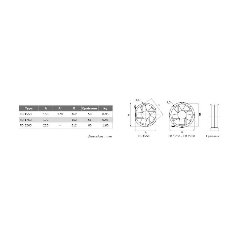 Ventilateur axial silencieux FD Circulaire Ø170