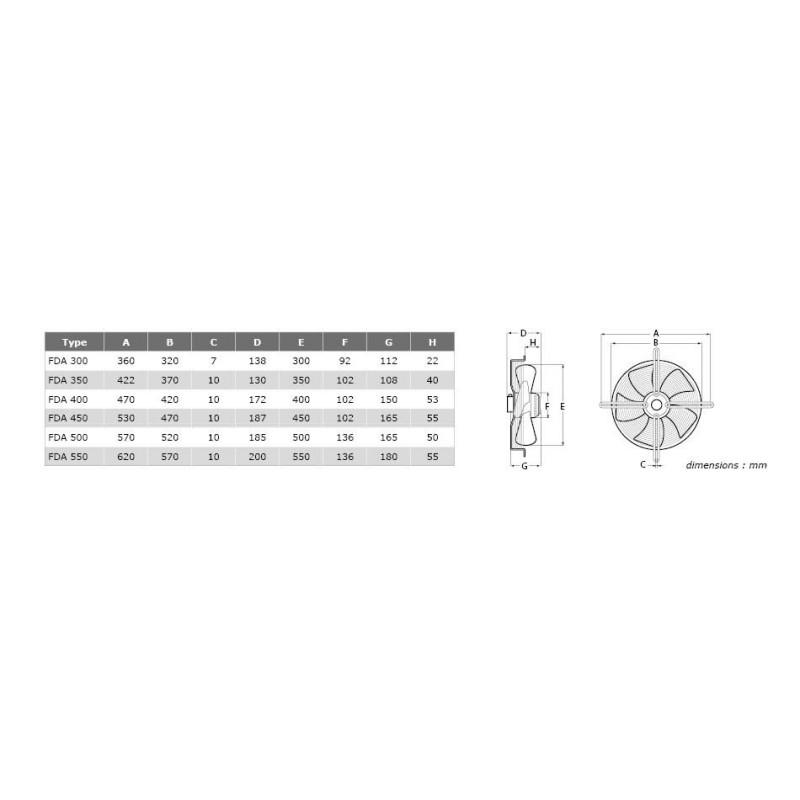 Groupe Moto-Ventilateur Hélicoïde à rotor extérieur-sans platine Ø500-4M Rotation A