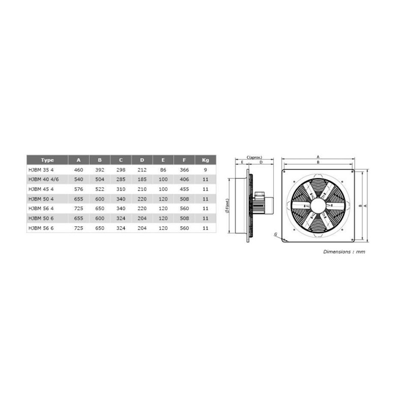 Ventilateur axial, platine Polyamide Ø360