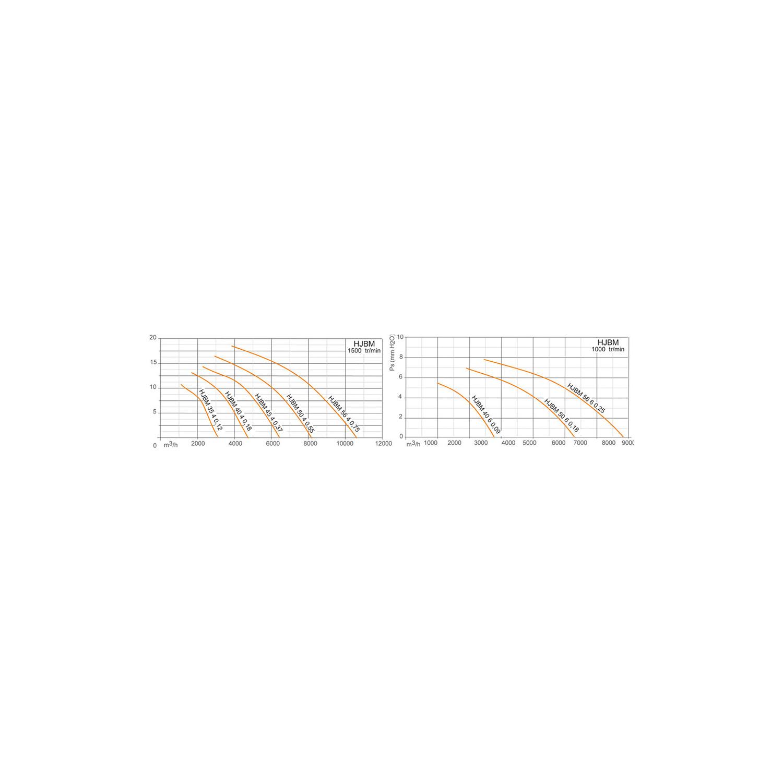 Ventilateur axial, platine Polyamide 404M18
