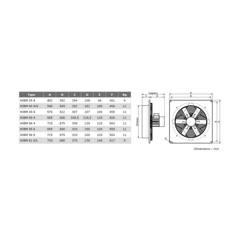 Ventilateur axial, platine Polyamide 454M37