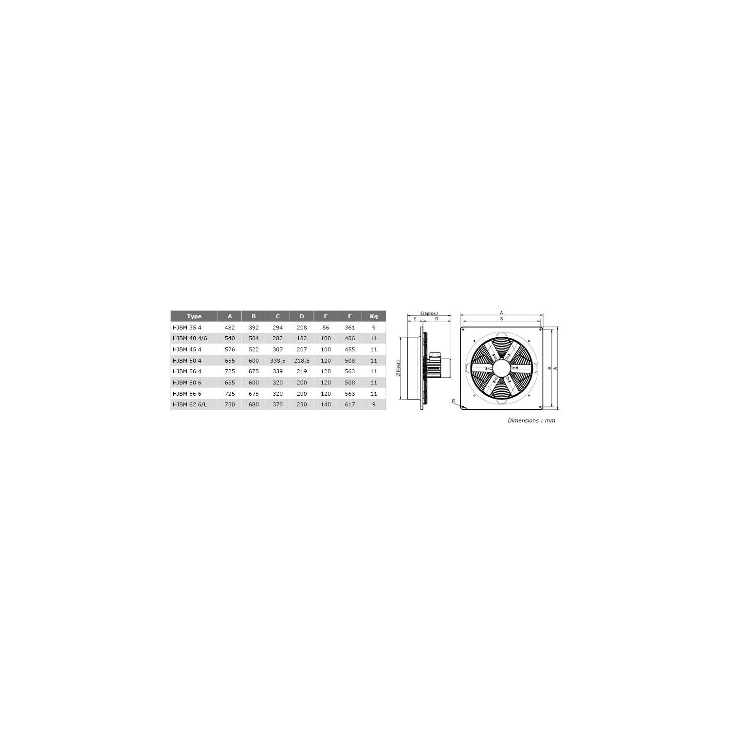 Ventilateur axial, platine polyamide  504M55
