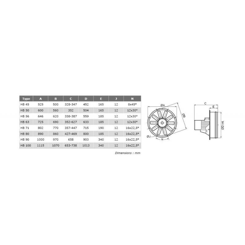 Ventilateur  axial, platine métallique HB Ø80T61 400 V Triphasé
