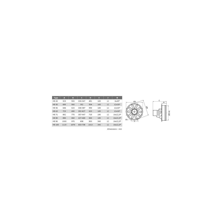Ventilateur  axial, platine métallique HBA Ø90T62 400 V Triphasé