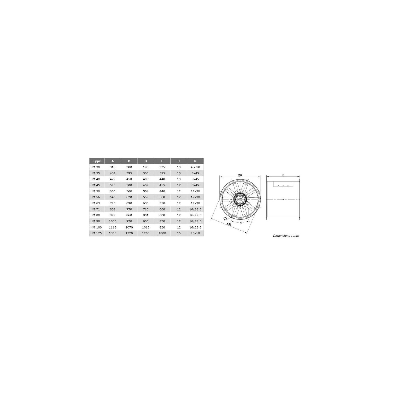 Ventilateurs axiaux tubulaires HM Ø63T6 3/4