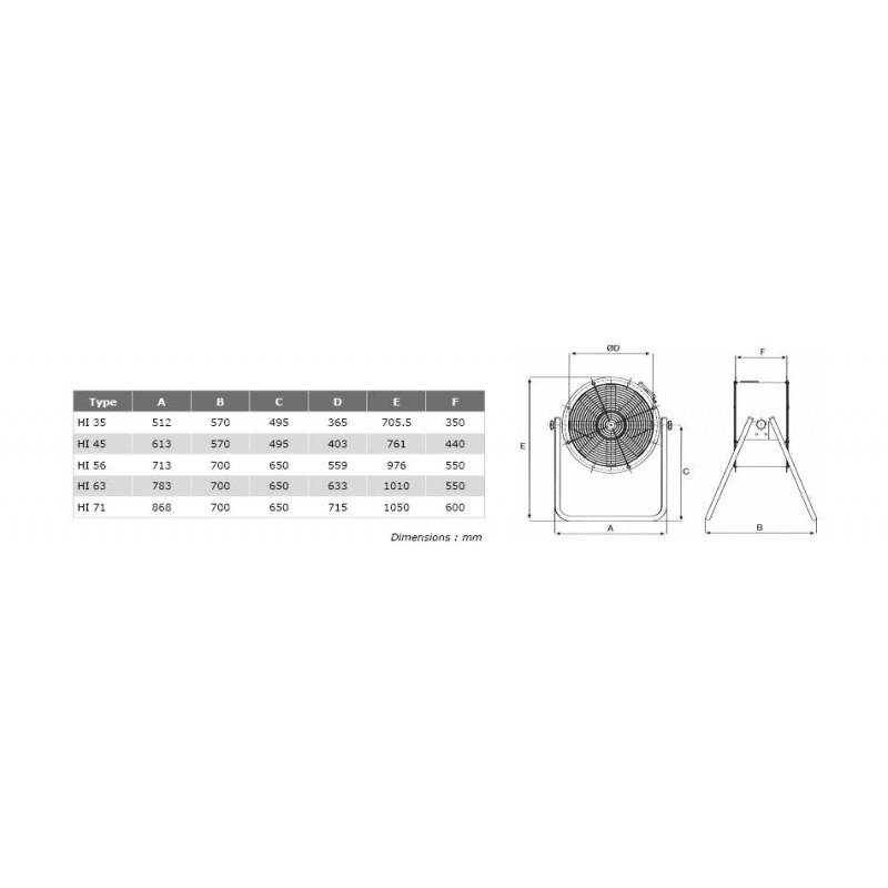 Ventilateur axial sur pied HI Ø71T4 2
